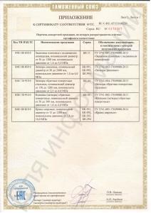 Приложение к сертификау соответствия требованиям таможенного союза