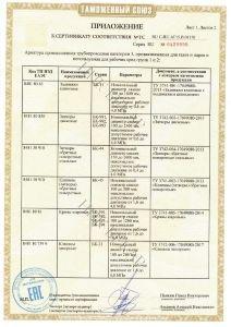 Приложение №1 к сертификату соответствия оборудования работающего под избыточным давлением ТР ТС 032/2013 «О безопасности оборудования работающего под избыточным давлением»