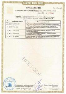 Приложение №2 к сертификату соответствия оборудования работающего под избыточным давлением ТР ТС 032/2013 «О безопасности оборудования работающего под избыточным давлением»